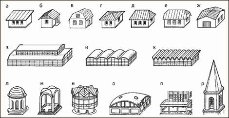 Типы крыш односкатная крыша рис 1 а