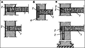 Пароизоляция и гидроизоляция чердачного перекрытия