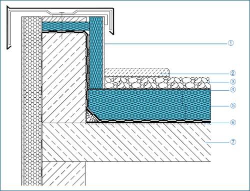 Кровля парапеты гидроизоляция наливные полы цемент в квартире