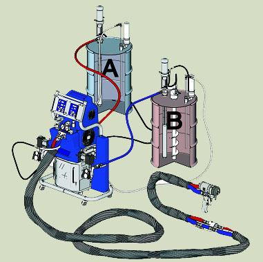 оборудование для напыления ппу